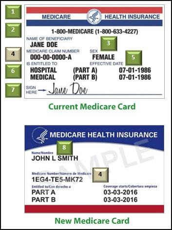 New Medicare Id Numbers Mandatory January 1 2020 Kmc University